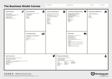 Business_Model_Canvas.png (8355×5910) | Things to keep in mind | Scoop.it