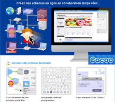 Créez des schémas en ligne et collaborez en temps réel | | Les outils d'HG Sempai | Scoop.it