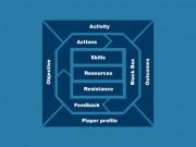 The Future Of Work Is Play | Preschool | Scoop.it