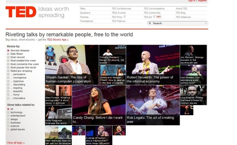TED: Ideas worth spreading | Learn English through video and audio | Scoop.it