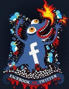 Etude : Comment 25 marques conversent-elles avec leurs clients sur Facebook & Twitter ? | e-tourisme et web 2.0, réseaux sociaux | Scoop.it