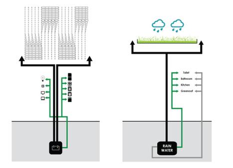 Ammophila, une autre façon d'immaginer les éoliennes ? | Wind Power : innovation et R&D | Scoop.it