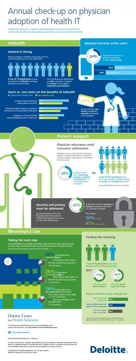 Checking Up on Physician Adoption of Health IT [Infographic]   ehealth   Scoop.it