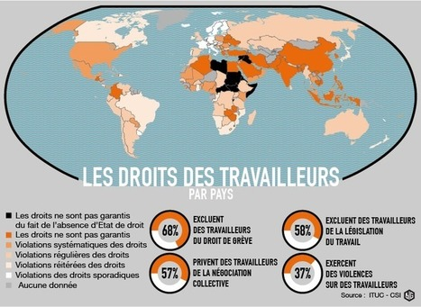 Les droits des travailleurs en danger | Sustainable Procurement News | Scoop.it