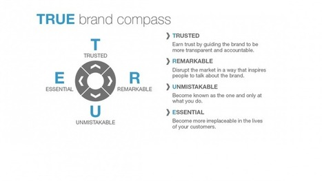 Calculating Brand Resonance: Introducing Forrester's TRUE Brand Compass Framework | Forrester Blogs | Biz2020 | Scoop.it