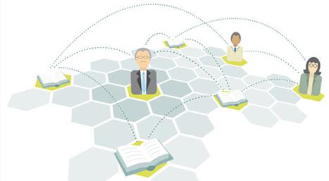 En discusión - ¿Pueden ayudar las Redes Sociales en el proceso educativo? ¿Cómo? | herramientas y recursos docentes | Scoop.it