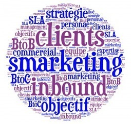 Avec le Smarketing, la place du commercial change!   Marketing   Scoop.it