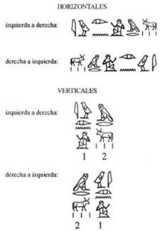 Jeroglíficos - El Antiguo Egipto | Escritura en la Edad del Bronce | Scoop.it