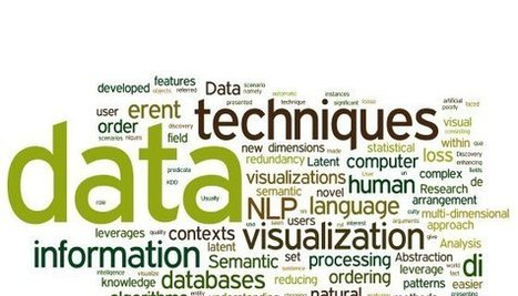 Use Best Data Mining Techniques to Get Optimum Results   Web Data Scraping Services   Scoop.it