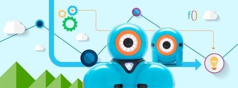 Children's Creativity Museum | Programmieren in der Schule | Scoop.it