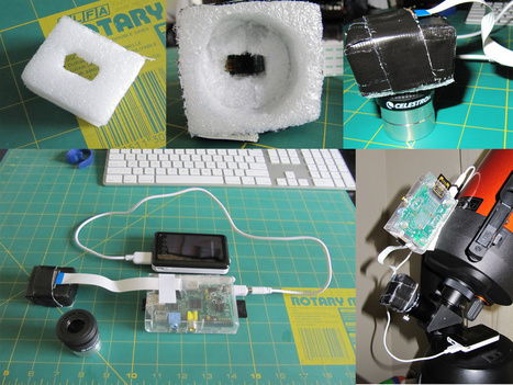 camera board | Raspberry Pi | Raspberry Pi | Scoop.it