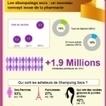 Infographie : Les nouvelles tendances du secteur hygiène/beauté   j aime j ai vu jai lu   Scoop.it