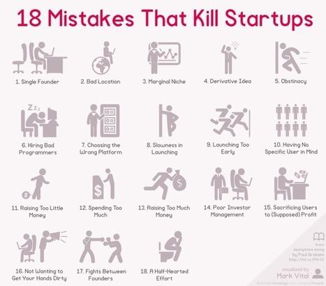 Les 18 erreurs qui peuvent tuer une startup - Influencia | Infographie | Scoop.it