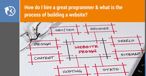 I have the idea but I don't know coding, how to hire a great programmer & how to build a website?   Web & Mobile Application Development (OPS)   Scoop.it