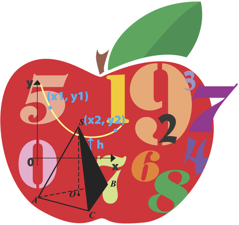 Illuminations: Welcome to Illuminations | Fun Math For Teachers | Scoop.it