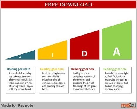 Free Downloadable Keynote Slide - AIDA Model - Business Diagram | Keynote Slide Formatting: Create better looking presentations | Scoop.it