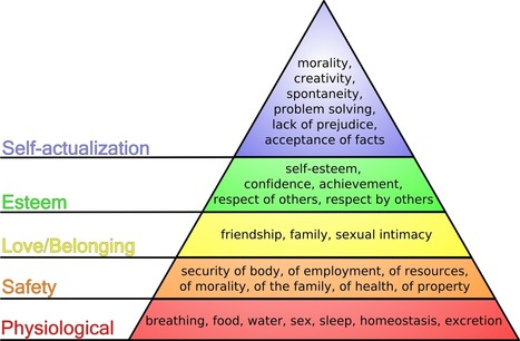 Maslows Hierarchy of Needs And Why Some Students And Schools Are Failing | Kathleen Drom CI Sum14 MGMT307 | Scoop.it