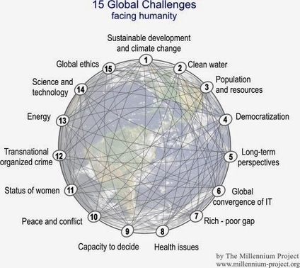 The capacity to decide: one of humanity's 15 greatest challenges   Unintended Consequences   Scoop.it