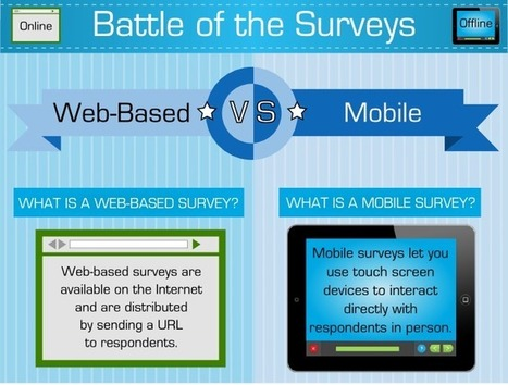 Web-Based (Online) vs. Mobile (Offline) Surveys | Clear Communications | Scoop.it