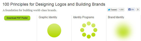 100 Principles for Designing Logos and Building Brands | Brand Identity Essentials | Marketing | Scoop.it
