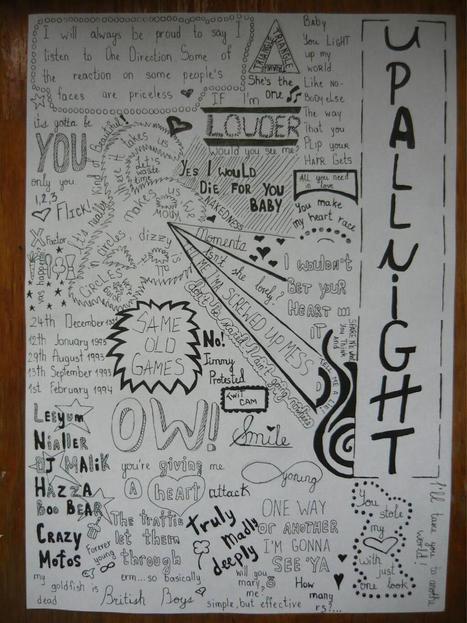 Twitter / Nastya7_77: My art 2 xx #crazymafos ... | Art | Scoop.it