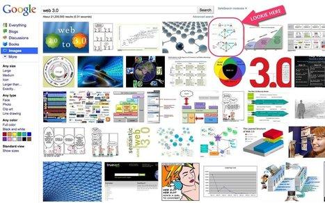 aplicaciones de la web 2.0 : Visión de la web 3.0   Asesoría TIC y aprendizaje competencial   Scoop.it