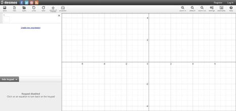 Desmos. Calculette scientifique en ligne. | Time to Learn | Scoop.it