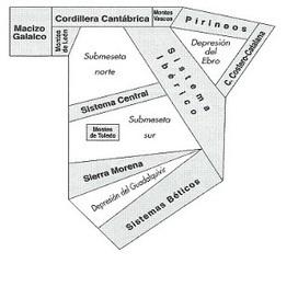 Geografía, esquemas, PDI,... | TIC aplicadas a la educación infantil | Scoop.it