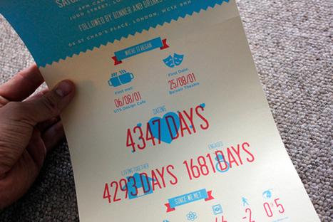 Un graphiste réalise une véritable infographie en guise de faire part pour un mariage ! | Infographics and inspirations | Scoop.it