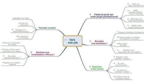 Thinkmapping, des maps de mind mapping pour vous inspirer | Cartes mentales | Scoop.it