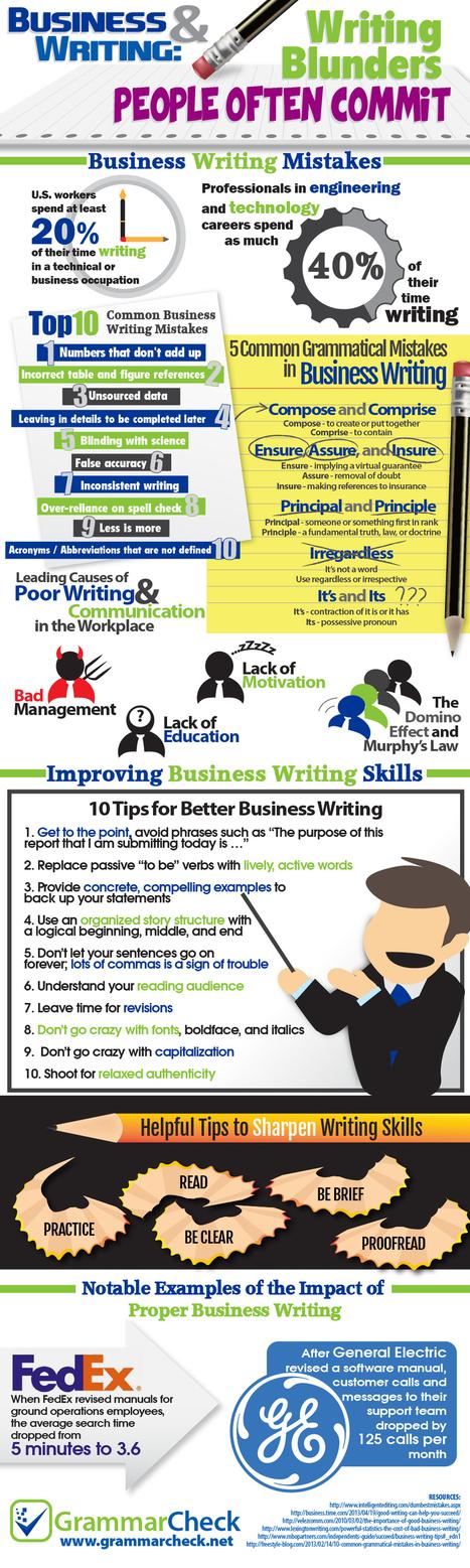 Grammar Blog | ESL | Scoop.it