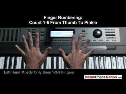 Learn To Play Piano Instantly: #1 Beginning Training (Pro Shortcuts) | Just Music Lessons | Scoop.it