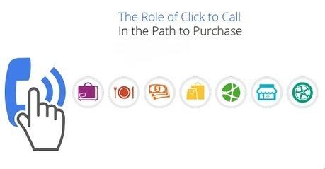 10 Chiffres importants pour vous encourager au marketing mobile - #Arobasenet | Recherche locale | Scoop.it