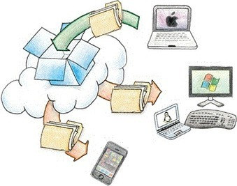 Como Funciona Dropbox - Almacenamiento en la Nube | Educacion, ecologia y TIC | Scoop.it