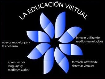 ¿Qué es la educación virtual? | Cultura, Comunicación y Educación | Scoop.it