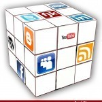 Core Social Media Marketing Questions. Is Your Cart Before the Horse? | Chambers, Chamber Members, and Social Media | Scoop.it