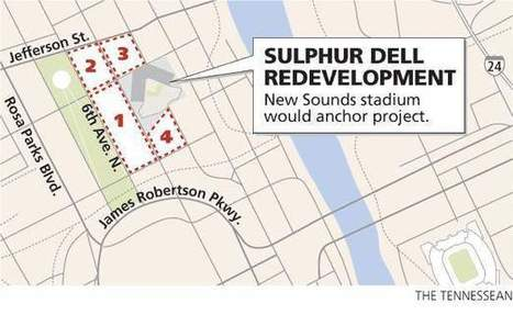 TN takes fresh look at museum plans for Sulphur Dell area | Tennessee Libraries | Scoop.it