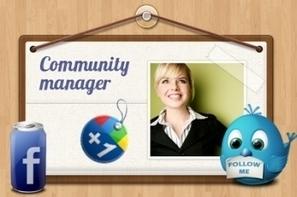 Portrait-robot du community manager | Community Manager | Scoop.it