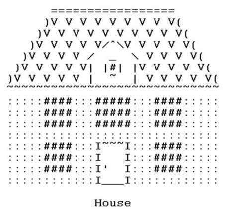 10 Keyboard Techniques To Create Cool Symbols | ASCII Art | Scoop.it