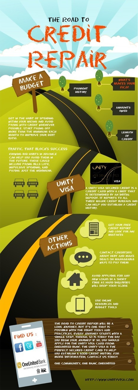 Road to Credit Repair (Infographic) | The Premier Bank for Urban Communities - OneUnited Bank | OneUnited Bank Blogs & Info | Scoop.it
