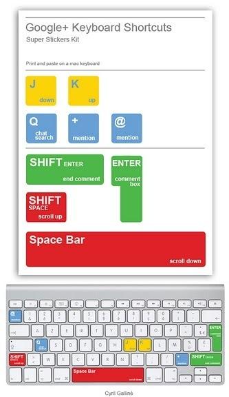 Google333B+shortcuts.jpg (333x576 pixels)   Adopter Google+   Scoop.it