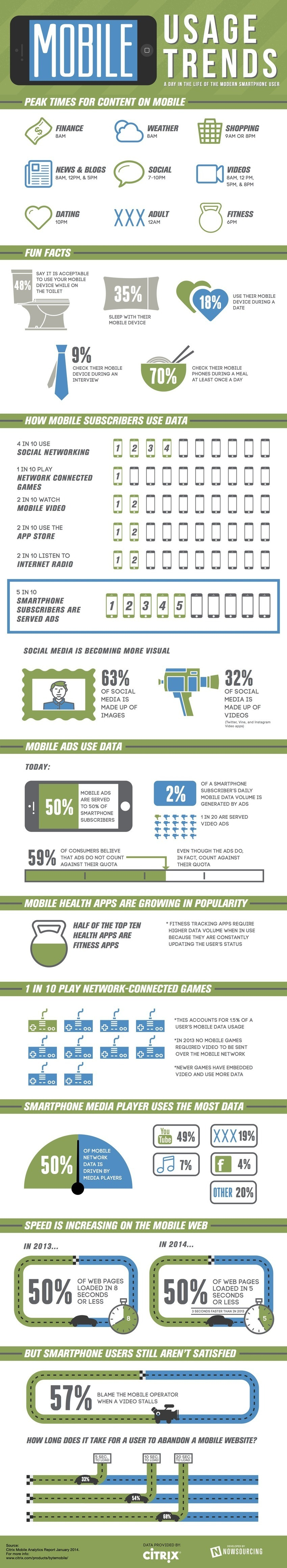 A Day in the Life of the Modern Smartphone User [Infographic]