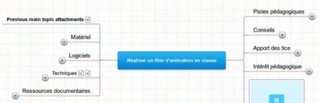 Carte mentale - Réaliser un film d'animation en classe | Ressources informatique et classe | Scoop.it