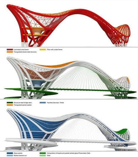 DesignDaily Network: FOOTBRIDGE CAFÉ/RESTAURANT - BIKE/STORE | ARCHIresource | Scoop.it