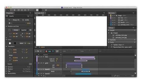 Adobe Edge Animate- Unleashing the Beauty of Web | Blog Community – WebDesignInChennai | Technology Blog WDIC | Web Design Trends by WDIC | Scoop.it