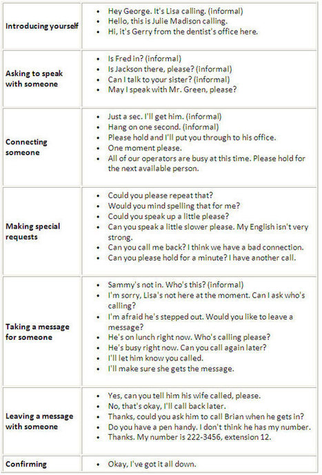 Common phrases to help you speak politely on the telephone in English. | English | Scoop.it