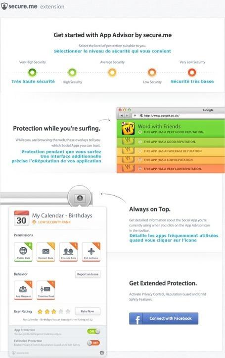 3 outils pour mieux gérer ses données personnelles sur Facebook | Facebook outils et astuces | Scoop.it