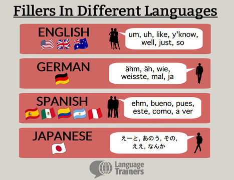 So, Are Fillers Okay to Use When, Um, Learning a Foreign Language? - Lingholic | Angelika's German Magazine | Scoop.it