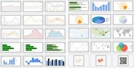 ChartTool An Awesome Tool to Create Free Charts from Google | Web 2.0 - Good Stuff | Scoop.it