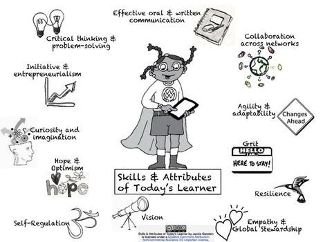 The Other 21st Century Skills: Why Teach Them ~ User Generated Education | Education | Scoop.it